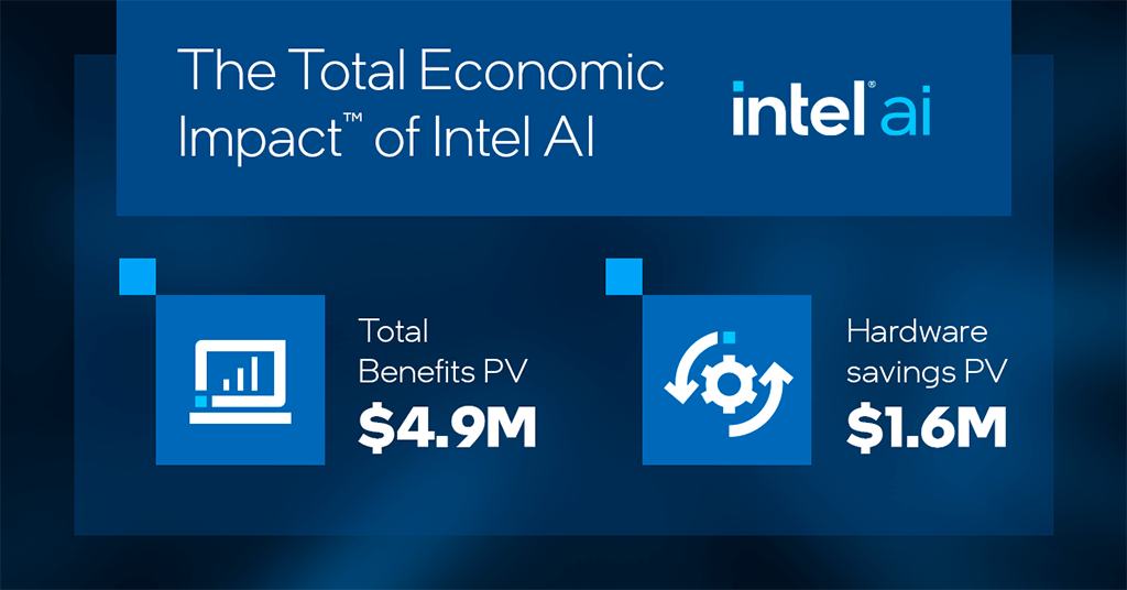 The Total Economic Impact of Intel AI