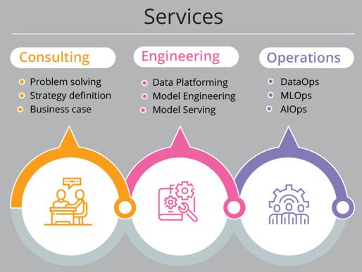 HCL Services