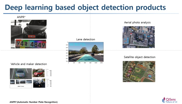 Deep learning based object detection products